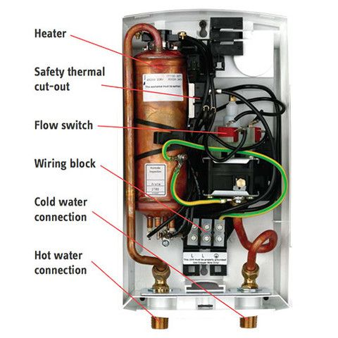 Inside View Of Stiebel Eltron Dhc 10 2 Tankless Water Heater