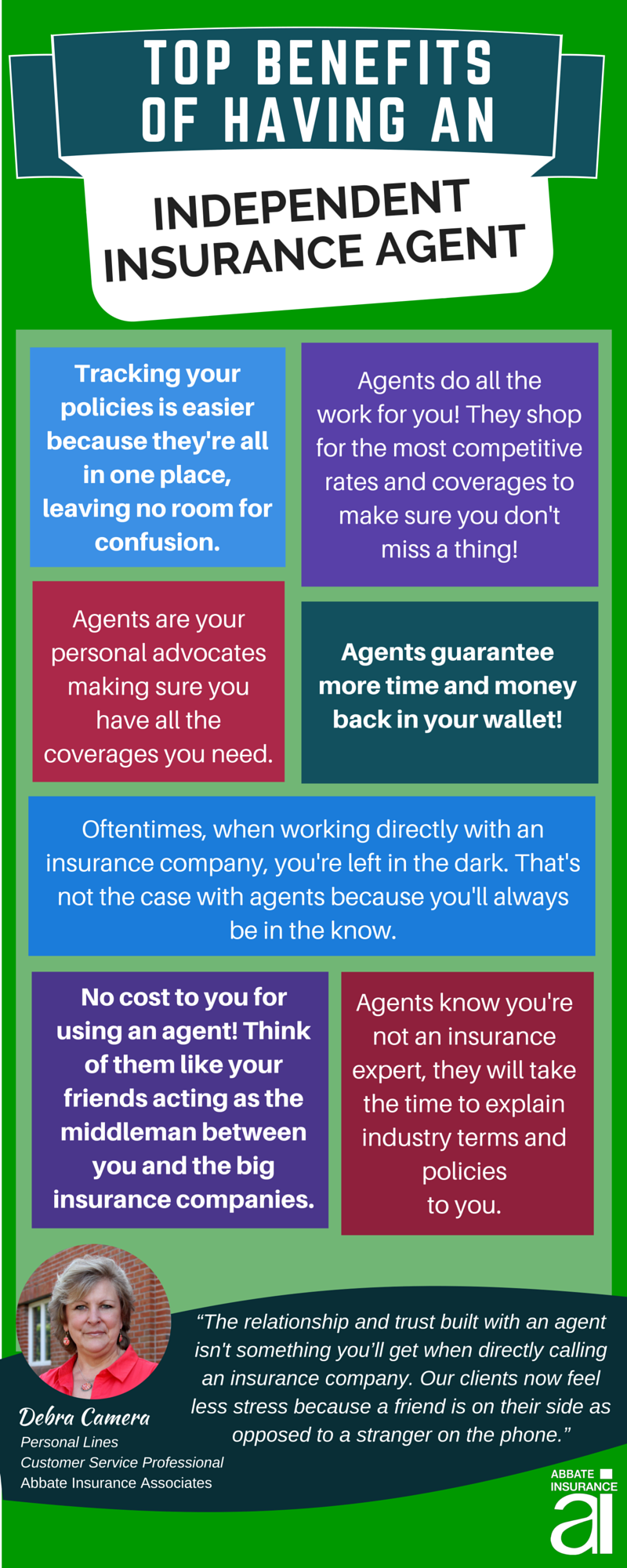 Top Benefits of Having an Independent Insurance Agent - Abbate Insurance