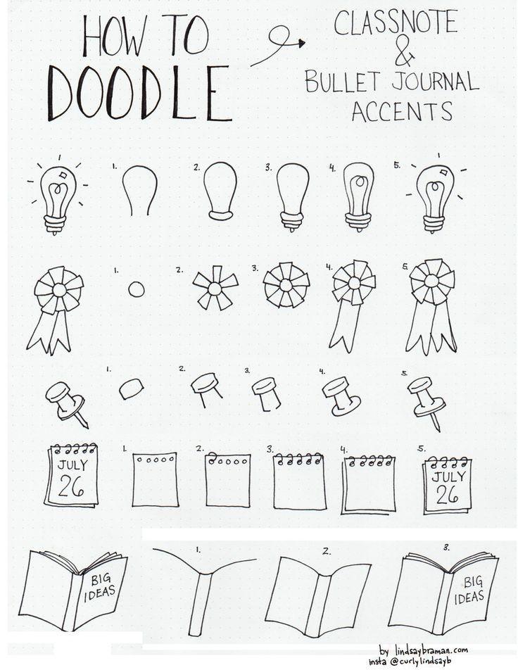 20+ Kreatives Bullet Journal Ideen Inspiration (Wie man ein Seitenlayout