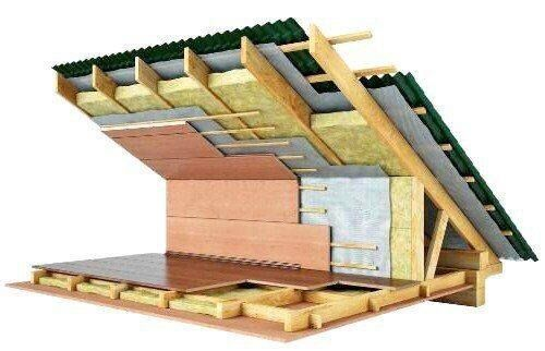 27972429 1008295162660209 8562364316262246474 N Jpg 500 322 Pixels Roof Architecture Roof Construction Roof Design
