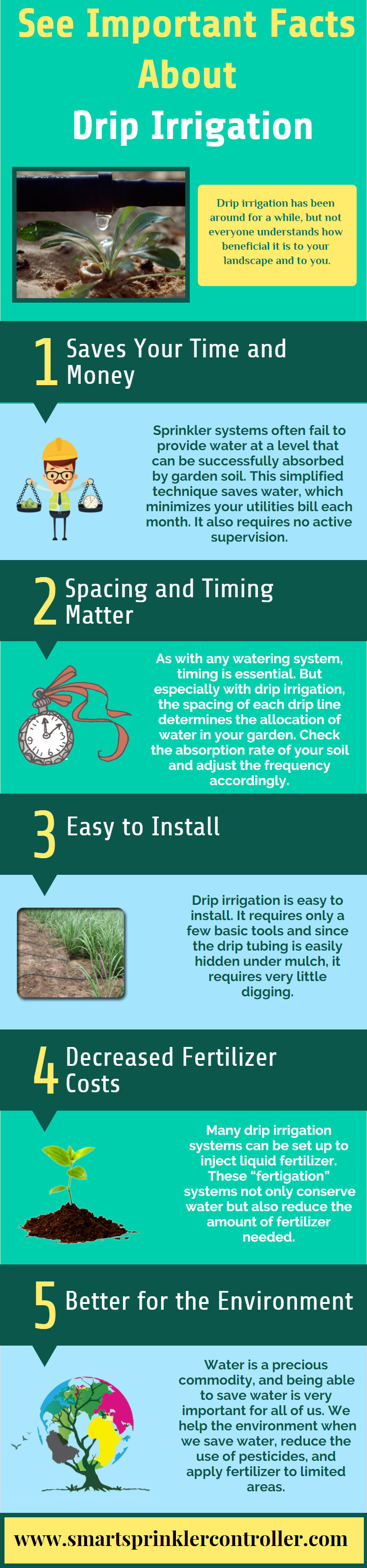 If You Are Planning To Irrigate Your Garden With Drip Irrigation Kit Installing A Controller For Lawn Sprinklers Systems So See Also These Important Facts About And Then Buy The Best System