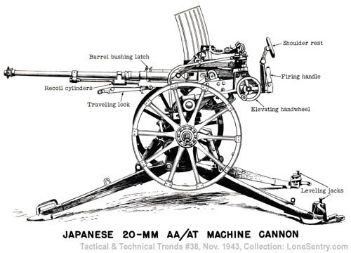 JAPANESE AA/AT 20-MM MACHINE CANNON It is an all-purpose