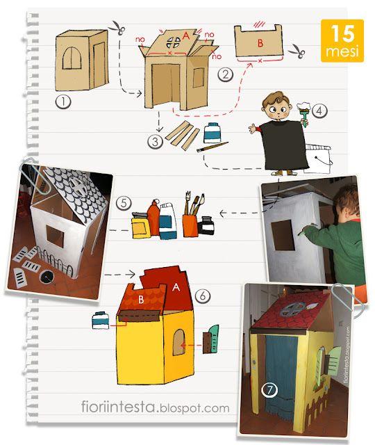 Diy cardboard house my pin mail drop pinterest maisons en carton activit s enfants et carton - Maison carton enfant ...
