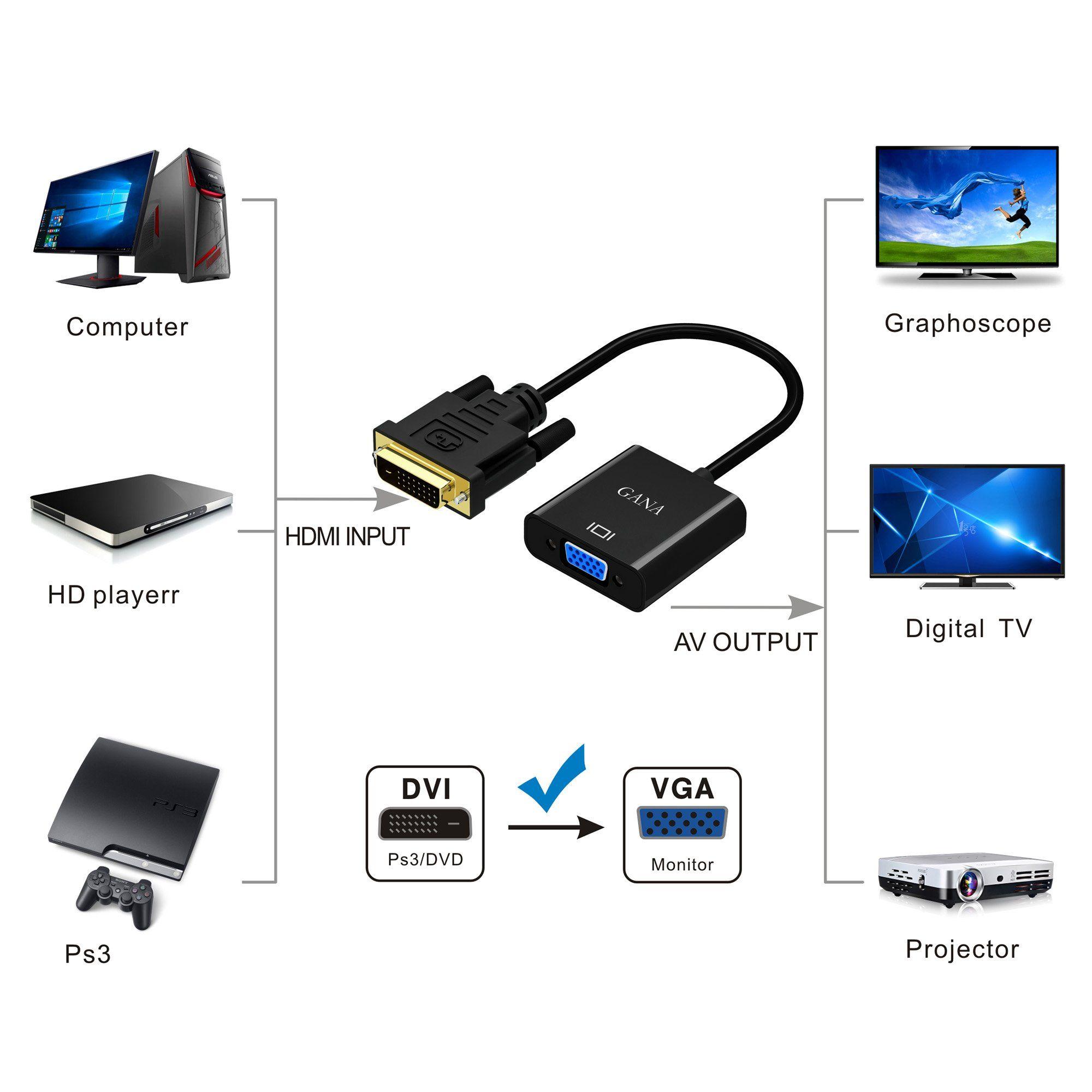 DVI Male to VGA Female Adapter Converter Cable DVI 24+1 DVI-D to VGA 1080P NEW