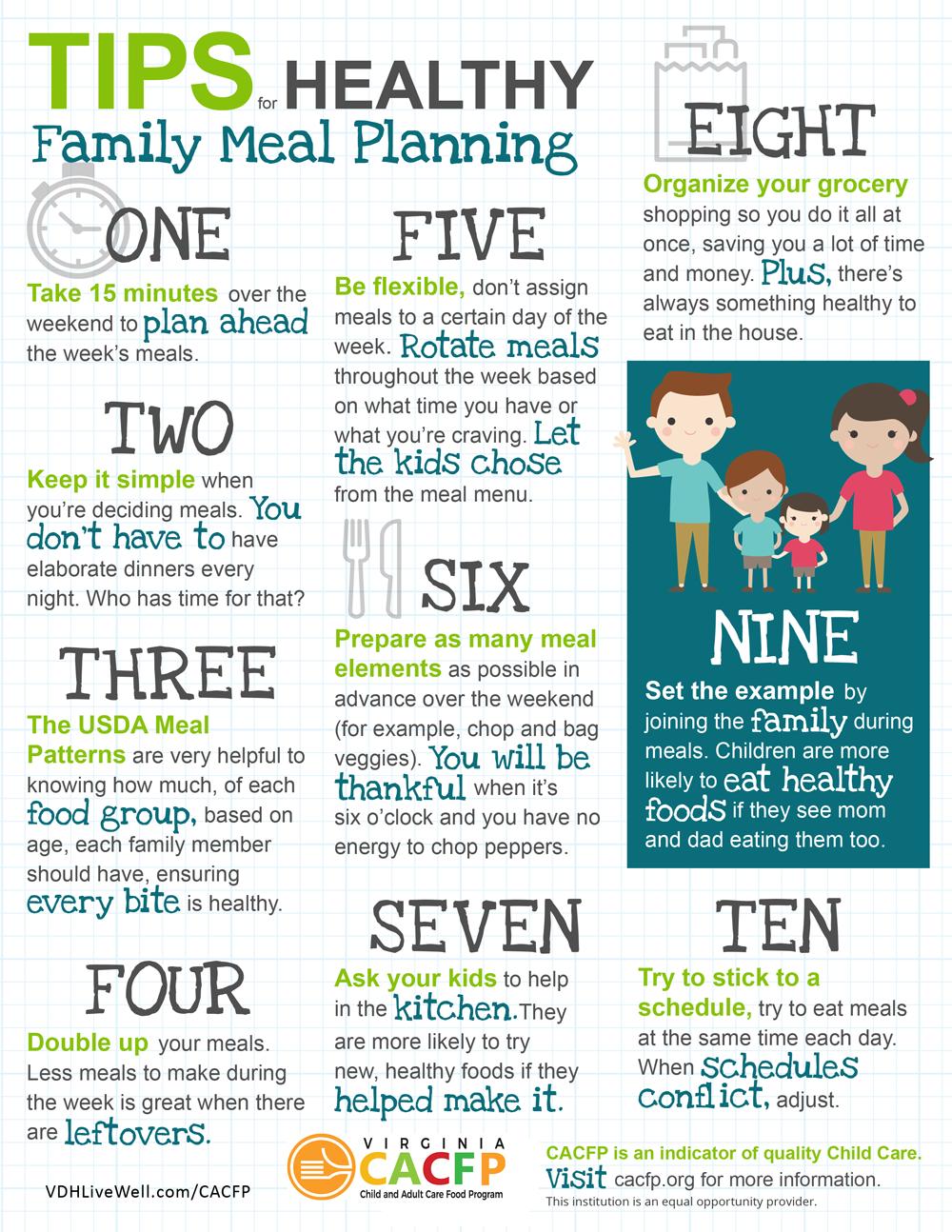 Cacfpweek Healthyeating Healthyliving Momhacks Vacacfpweek Family Planning Eating Well Family Meal Planning