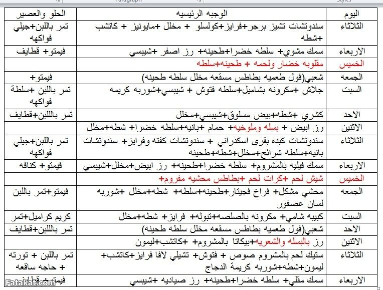 Positive Notes Ramadan Recipes Meal Schedule