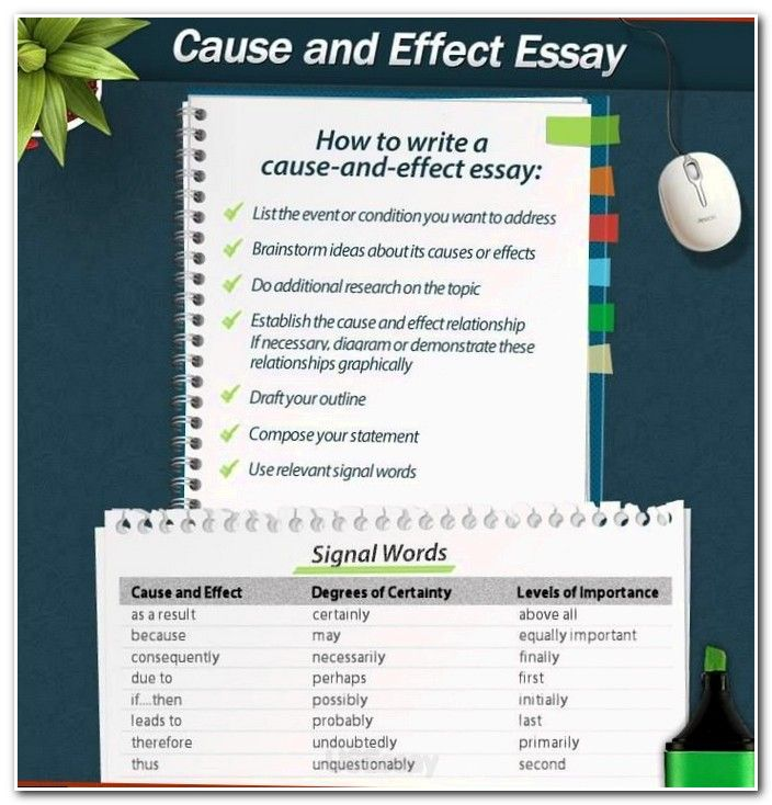 essay wrightessay nursing school essay tips academic papers   essay wrightessay nursing school essay tips academic papers good introductions for research papers examples research methodology for phd thesis
