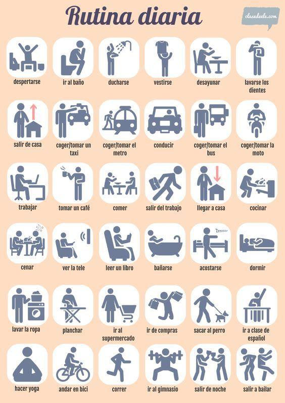 Spanisch lernen: Den Tagesablauf beschreiben! #learningspanish