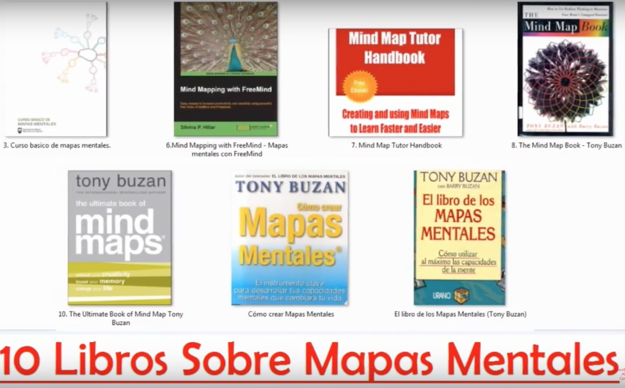 10 Libros De Mapas Mentales Tony Buzan Varios Pdf Mapasmentales Librosayuda Http Librosayuda Info 2016 05 04 10 Libros De M Mind Map Learning Books