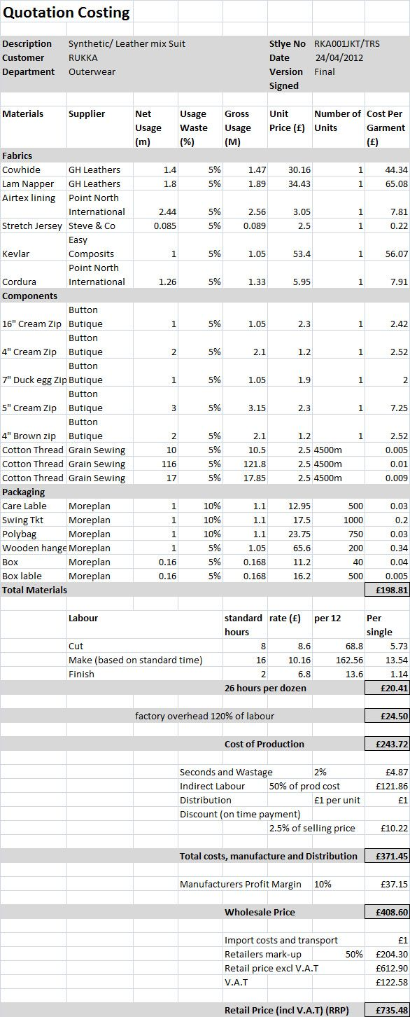 Example costing sheet | Budgeting | Pinterest | Cost sheet, Sewing ...
