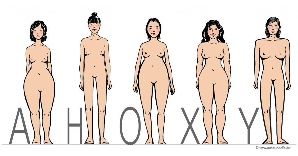 Plus Size Empfehlungen für große Größen #modefürkleinefrauen