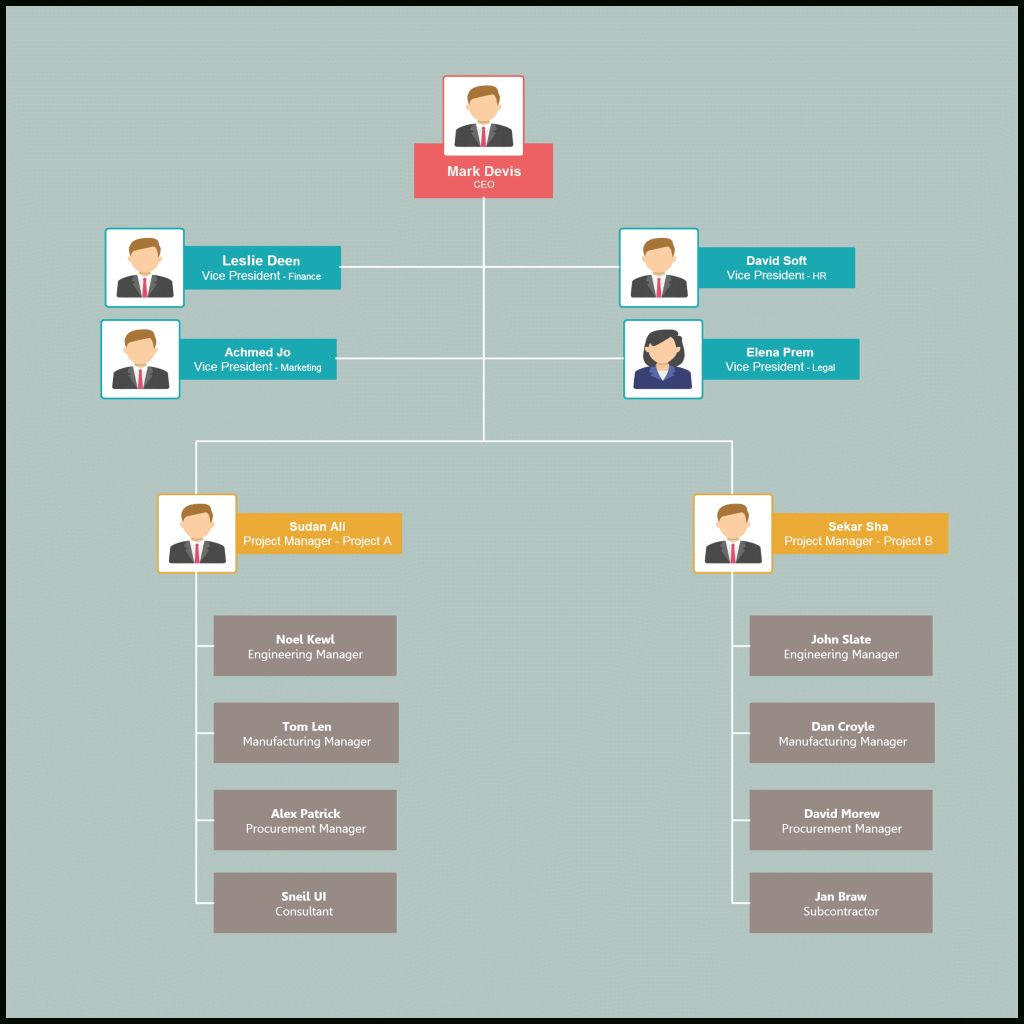 Organizational Chart Templates In 2020 With Images Organizational Chart Organizational Chart Design