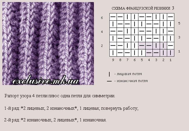 схема французской резинки 3 вязание вязание ручное вязание и узоры