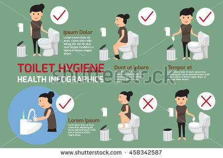 Toilet Hygiene Infographic Note The Use Of The Bathroom