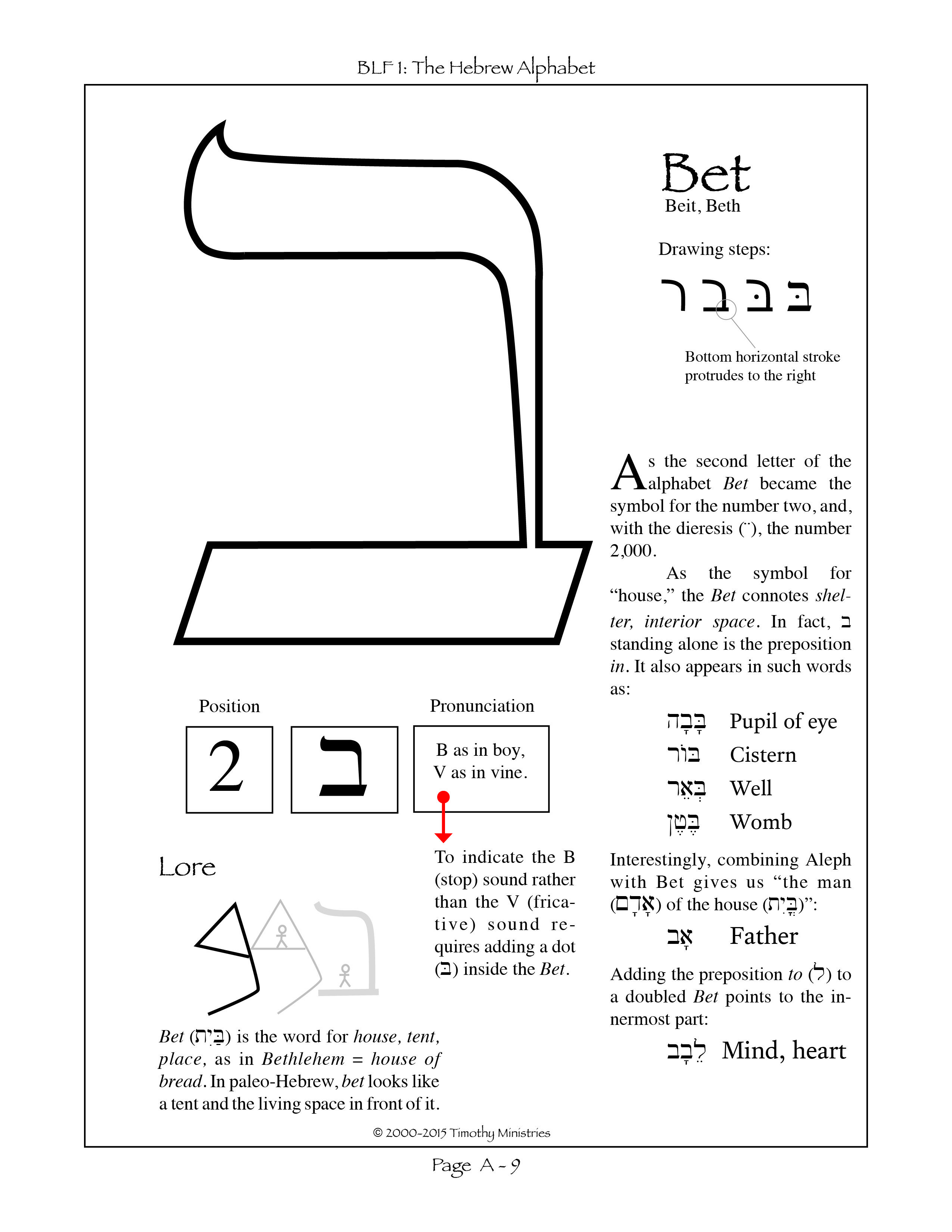 The second letter of the Hebrew consonantal alphabet
