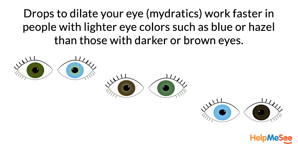 the medicines used to dilate the pupil of your eye during an eye exam are called mydriatics they work by temporarily paralyzing the muscle that makes the