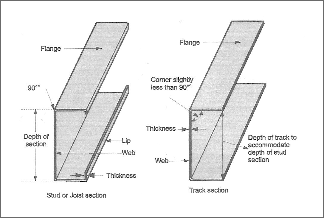 Light Gauge Steel Framing Standard Sizes Aquariumwallsorg