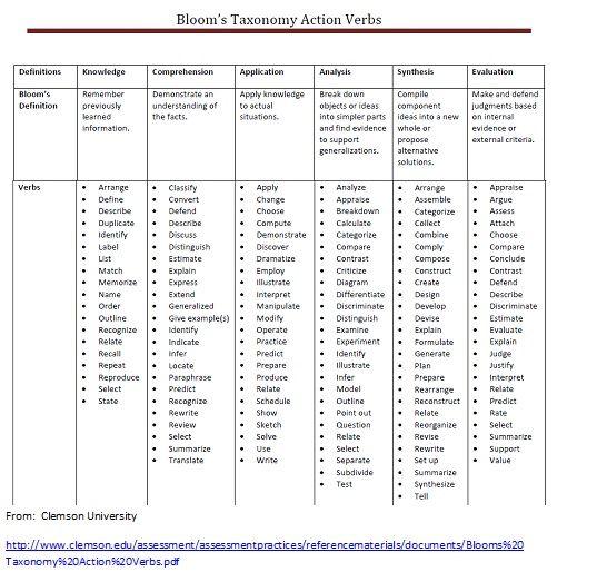 pdf version of lmcc objectives