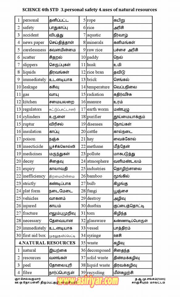 4th STD 2nd TERM NEW WORDS WITH TAMIL MEANINGS FOR