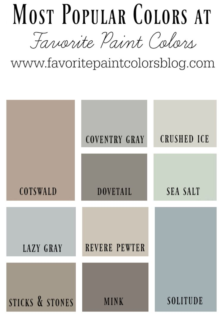 Most Popular Paint Colors Top 10 Most Popular Paint Colors At Fpc Favorite Paint Colors