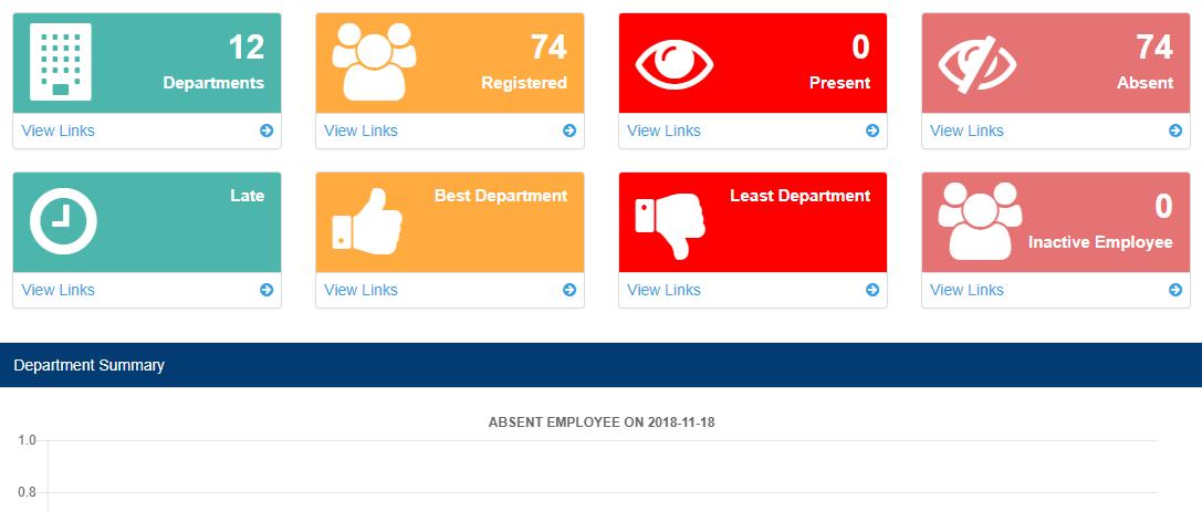 1 Attendance management software Attendance management