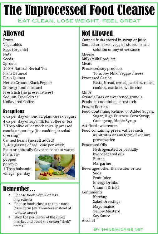 no processed food diet menu