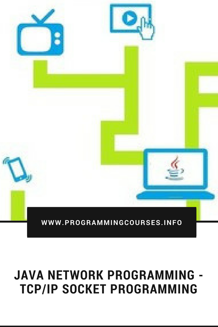 Java Network Programming - TCP/IP Socket Programming | Java | Java
