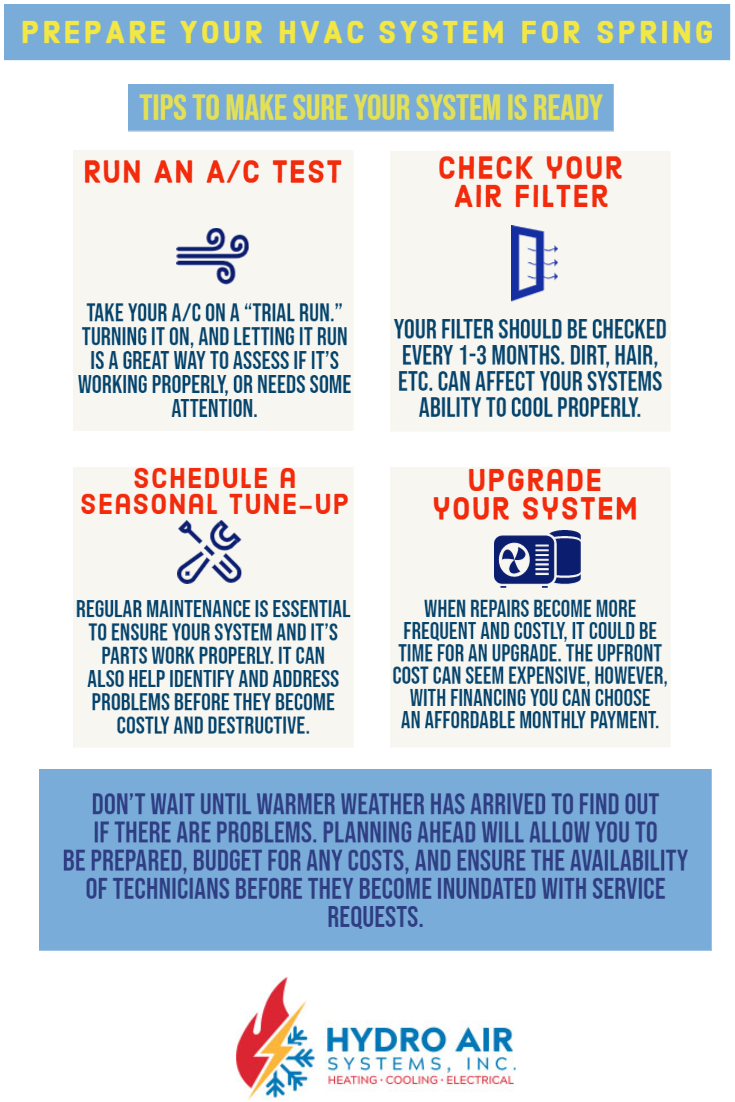 Use These 4 Easy Tips To Prepare Your Hvac System For Warmer Weather Prepare Now To Avoid An Uncomfortable Inconvenience Lat In 2020 Hvac Hvac System Hvac Maintenance