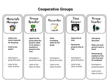 cooperative group roles education pinterest travail de groupe enseigner et gars. Black Bedroom Furniture Sets. Home Design Ideas
