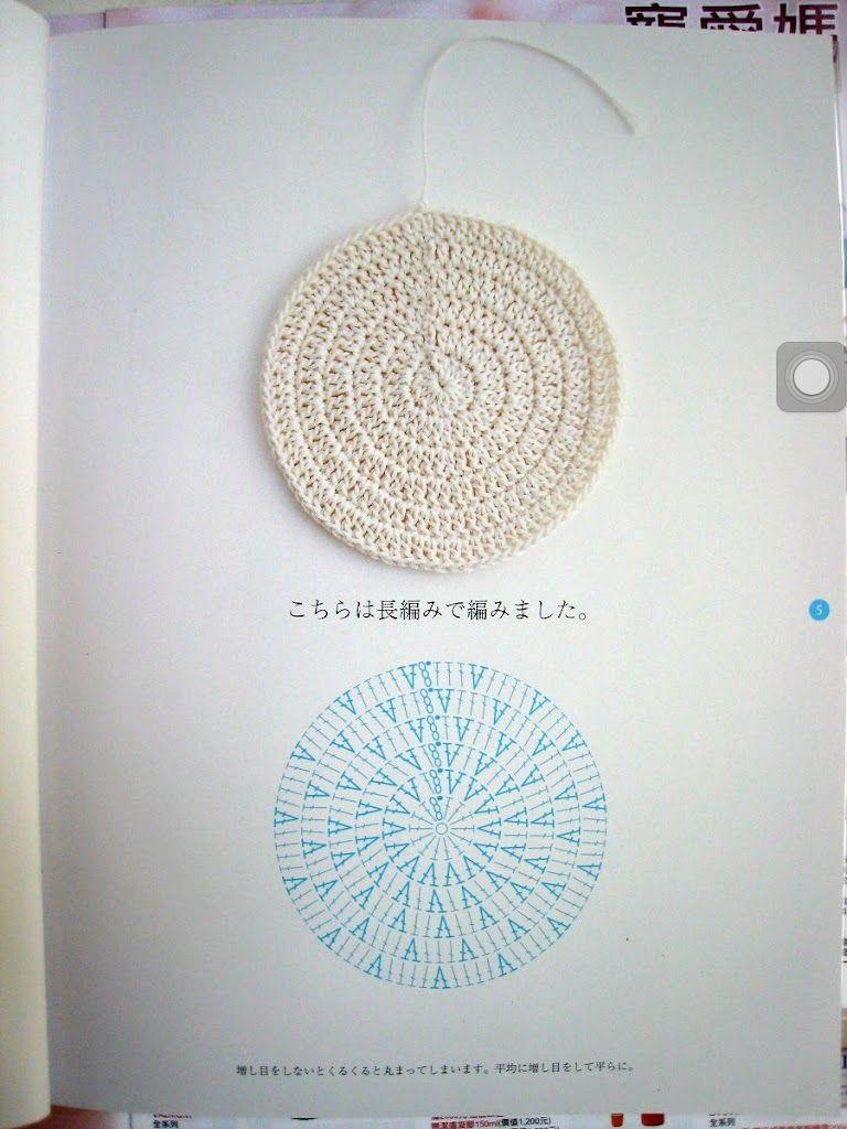 Basic circle pattern
