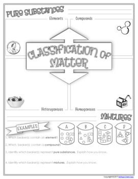 FREE Chemistry Doodle Notes Page - Classification of Matter ...
