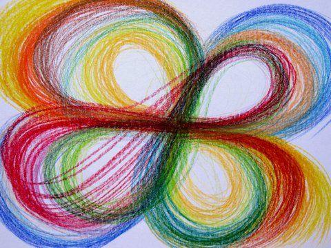 Automaticka Kresba Arteterapie 4 Barevna Inspirace Pinterest