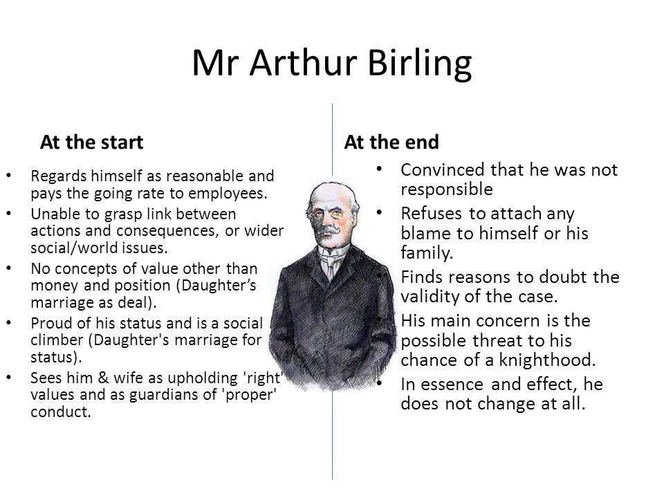 essay on mr birling An inspector calls character analysis  essay on mr birling mr birlings first priority is to make money an inspector calls - character study of mr birling  explore the way the characters between different generations is developed in an inspector calls eric and mr birling comparison.