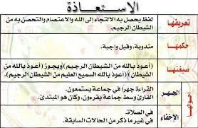 تجويد Recherche Google Quran Book Muslim Book Learn Quran