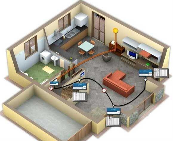 Schemi Elettrici Free : Schema impianto elettrico casa