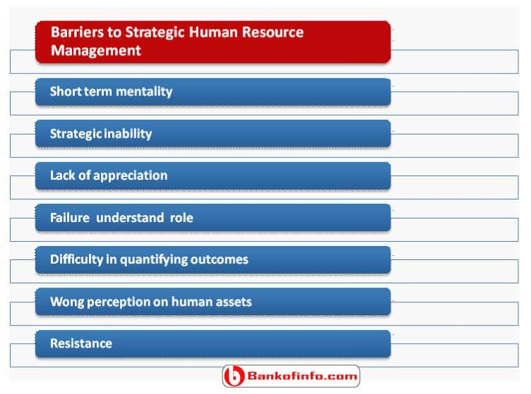 7 Barriers To Strategic Human Resource Management Human Resource Management Human Resources Resources