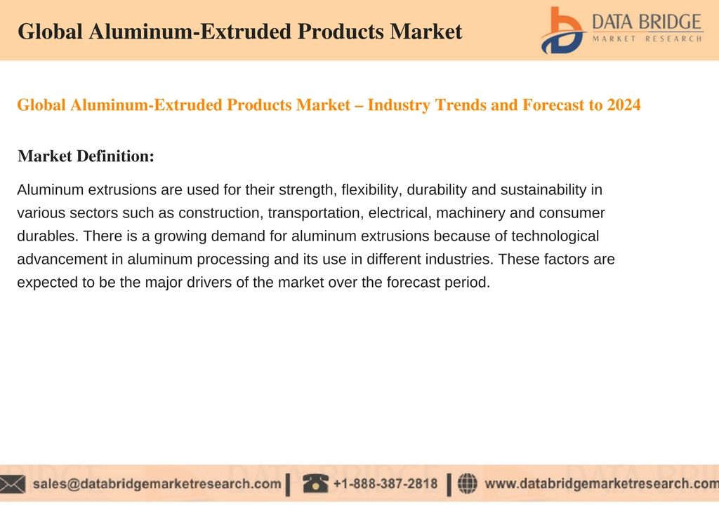 Aluminum-Extruded Products Market\