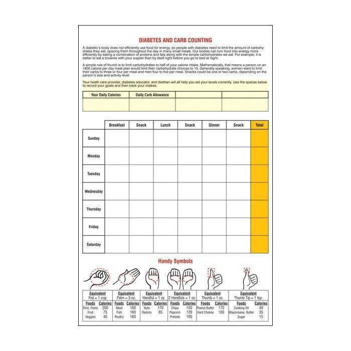 Diabetic Carb Counter Chart Printable In 2019