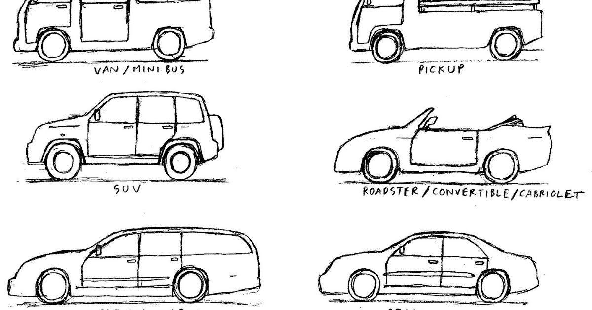 Gambar Mobil Yang Mudah Digambar Cara Menggambar Mobil Mudah Dengan Contoh Dan Langkahnya Download 24 Gambar Sketsa Bunga Pens Gambar Mobil Interior Mobil