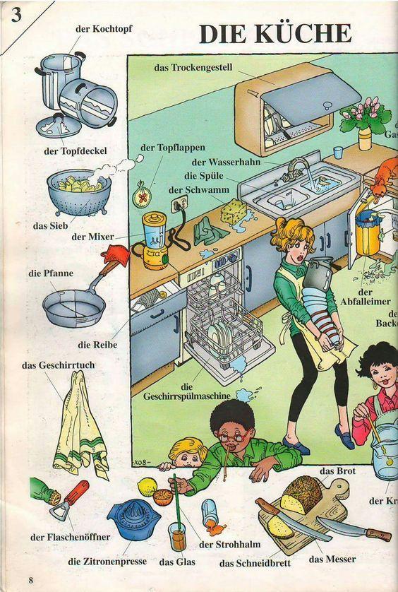 Die Küche Learn German Pinterest - bilder in der küche