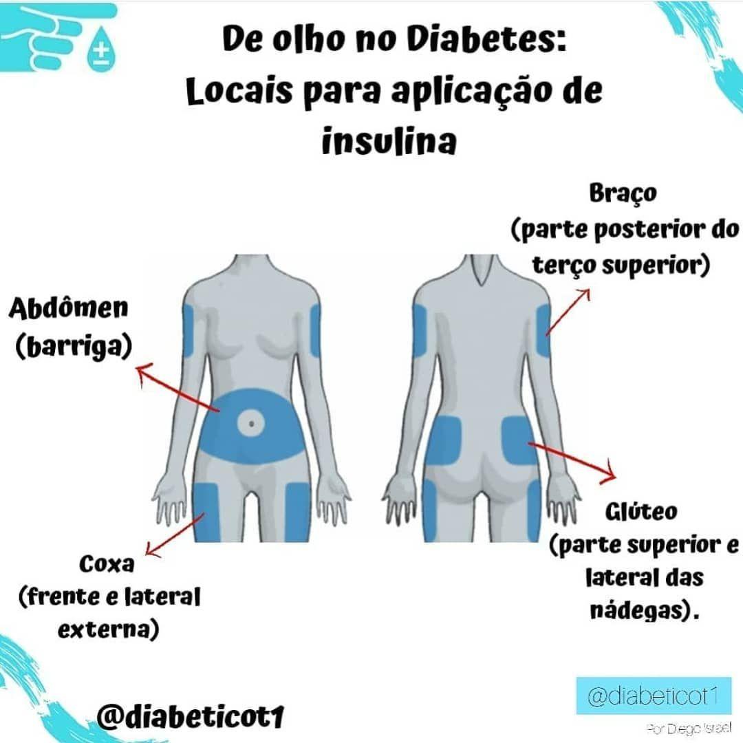 no adherencia en diabetes