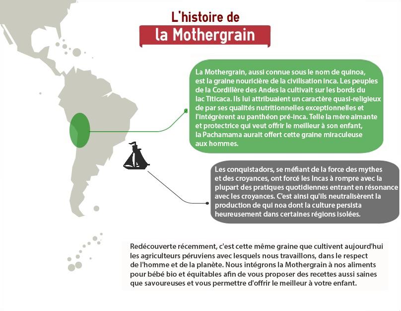 L'histoire de la Mothergrain | Quinola Baby