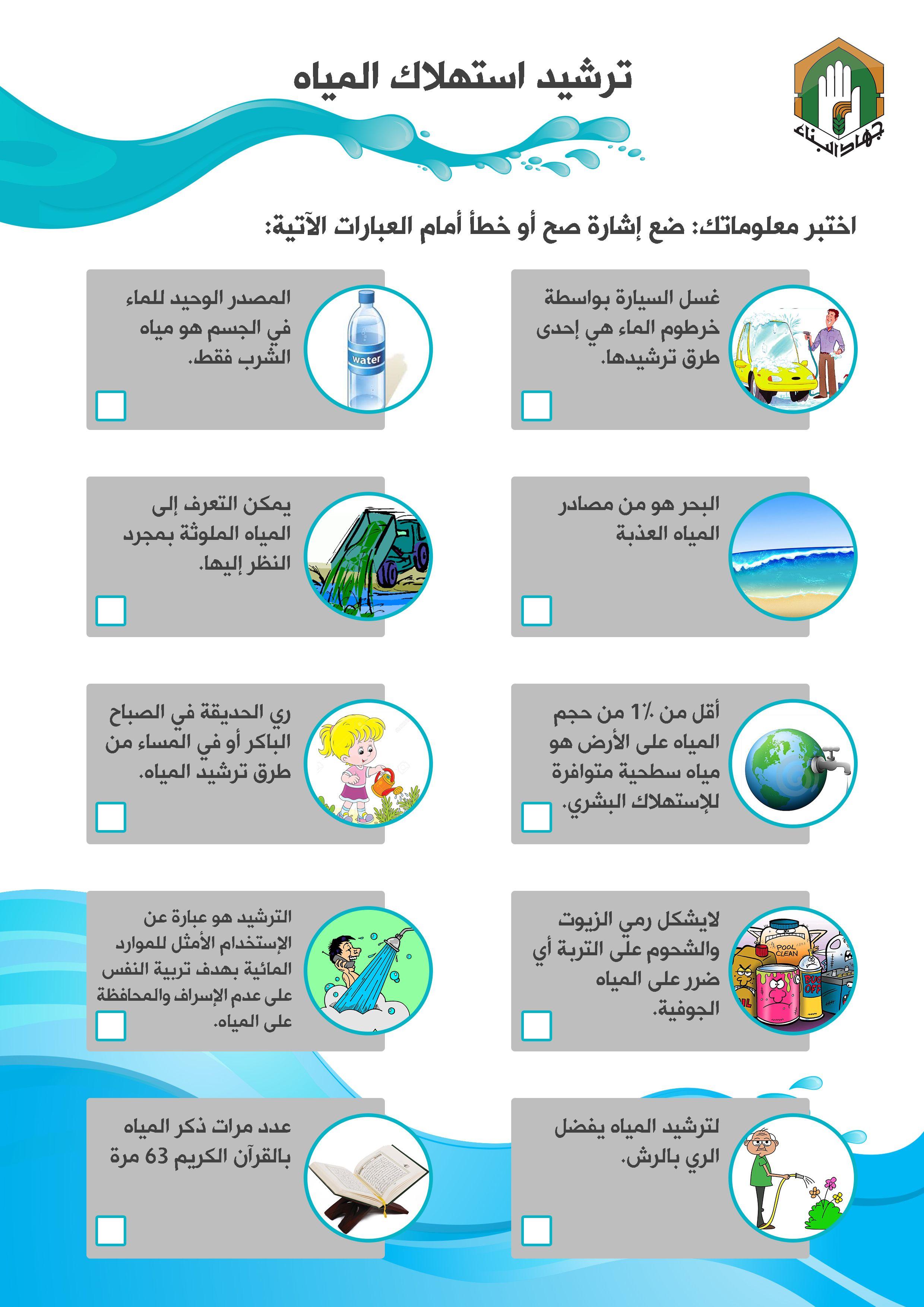مسابقة لطلاب المدارس حول ترشيد استهلاك المياه Pictures Business Card Psd Infographic
