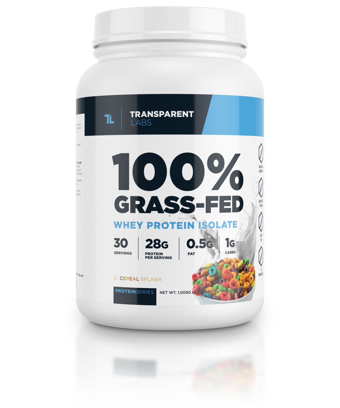 Top Picks From How To Beast Transparent Labs In 2020 Food Whey Protein Isolate Whey Isolate