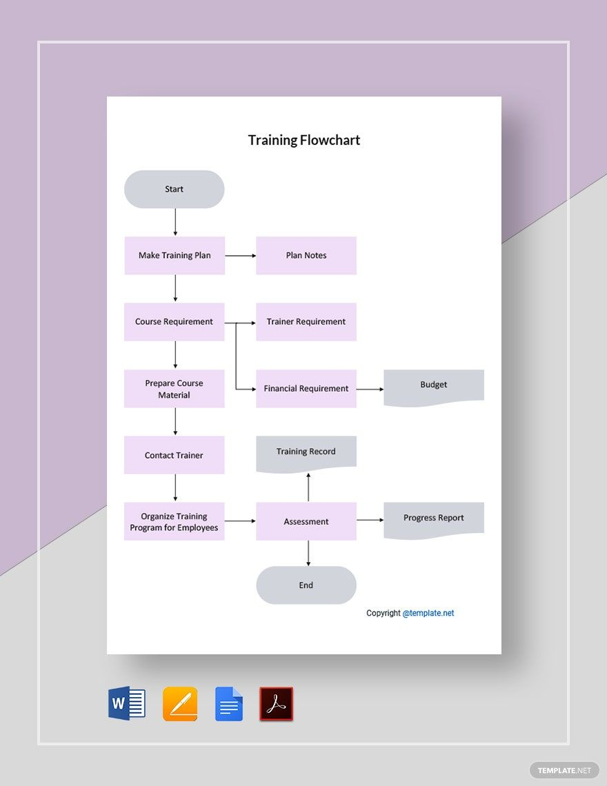Instantly Download Free Basic Training Flowchart Template Sample Example In Microsoft Word Doc Apple Pages Goog Flow Chart Template Flow Chart Templates Microsoft word flowchart template download
