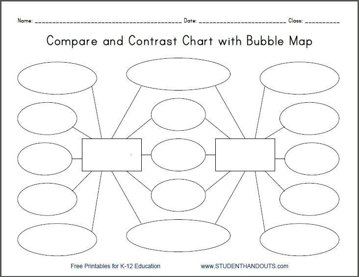 Venn Diagram Worksheets For First Graders - venn diagram first ...