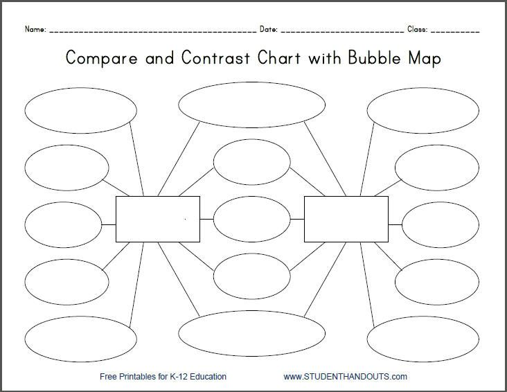 Compare And Contrast Bubble Map Free Printable Worksheet Graphic