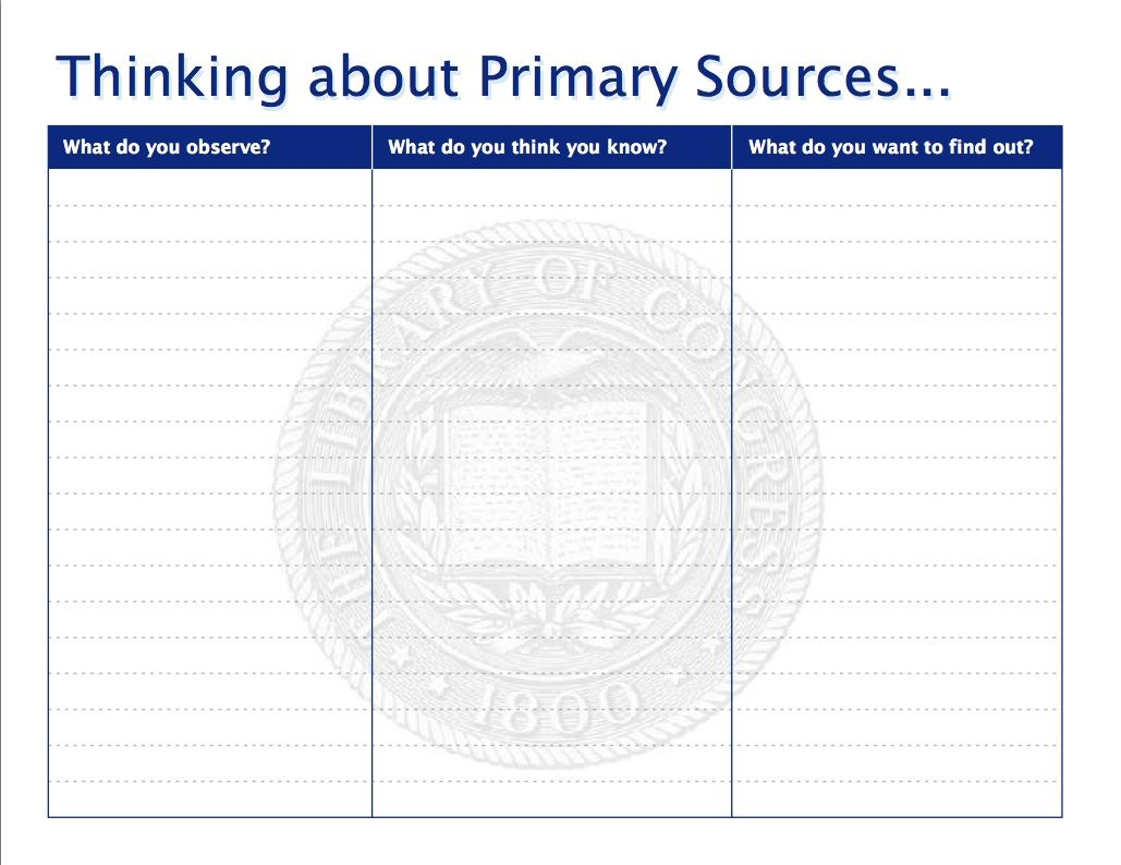 worksheet Primary Source Worksheet thinking about primary sources social studies pinterest sources