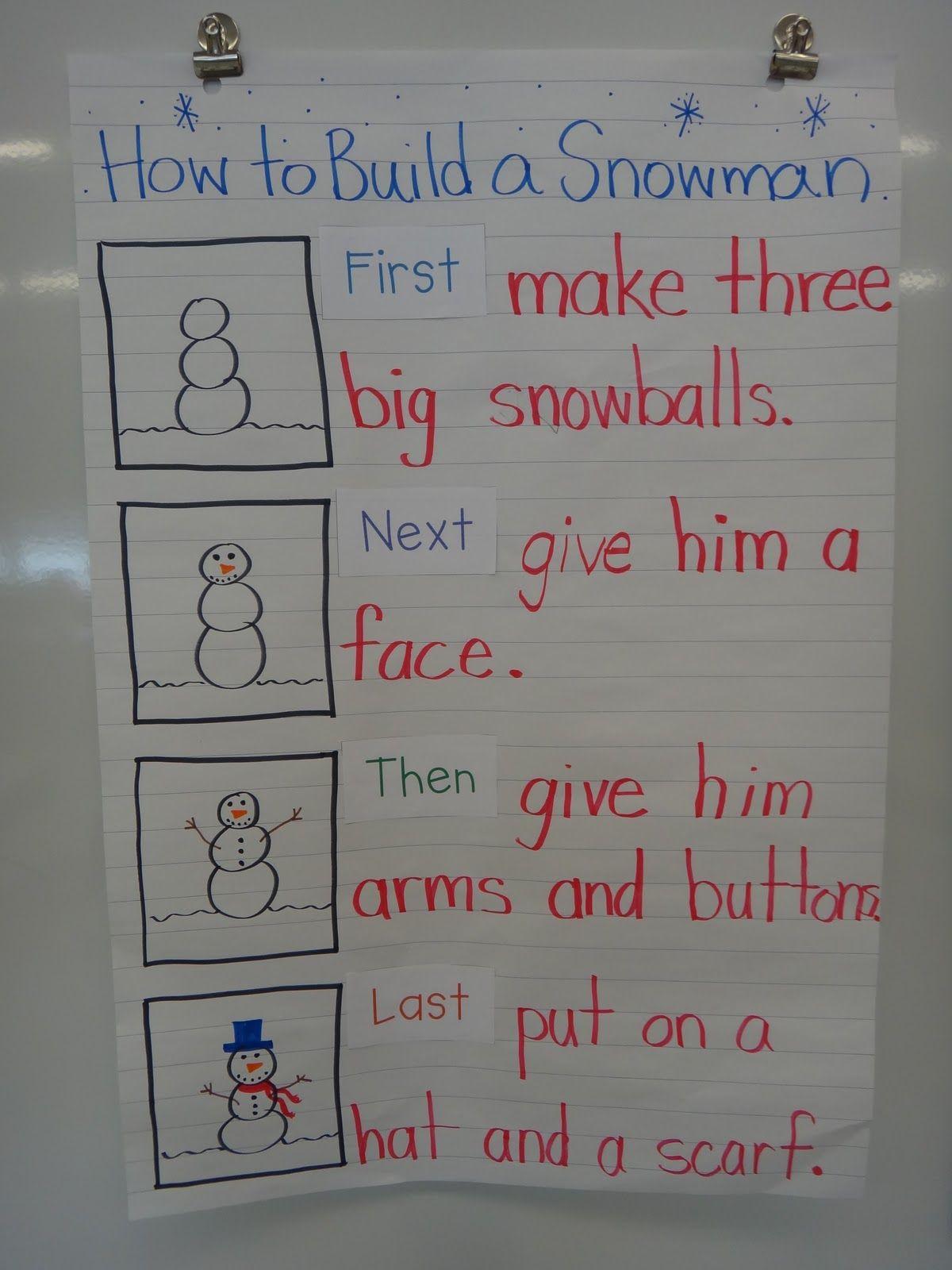 Pin By Jenni Cartwright On 1st Grade Writing