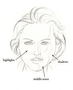 Pin By Tracy Tandy Anderson On Drawing References Art Tutorials Drawings Face Drawing